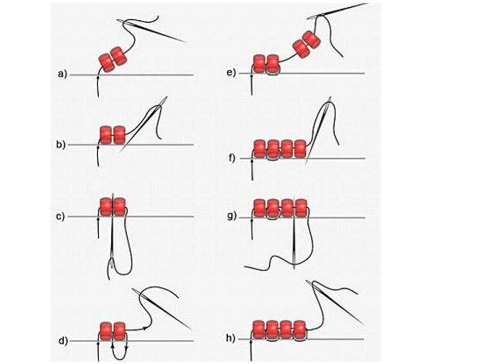пришивание бисера швом назад иголка
